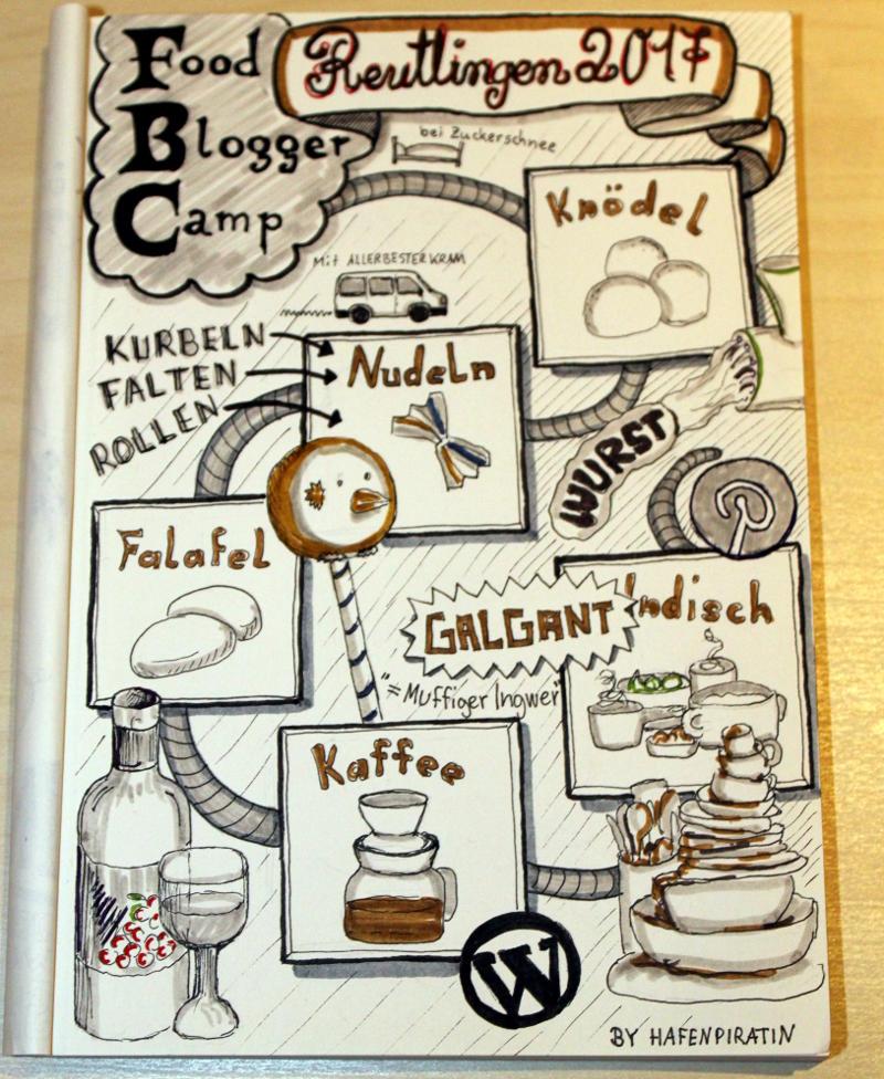 sketchnote foodbloggercamp